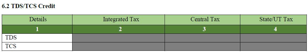 6.2 TDS-TCS Credit