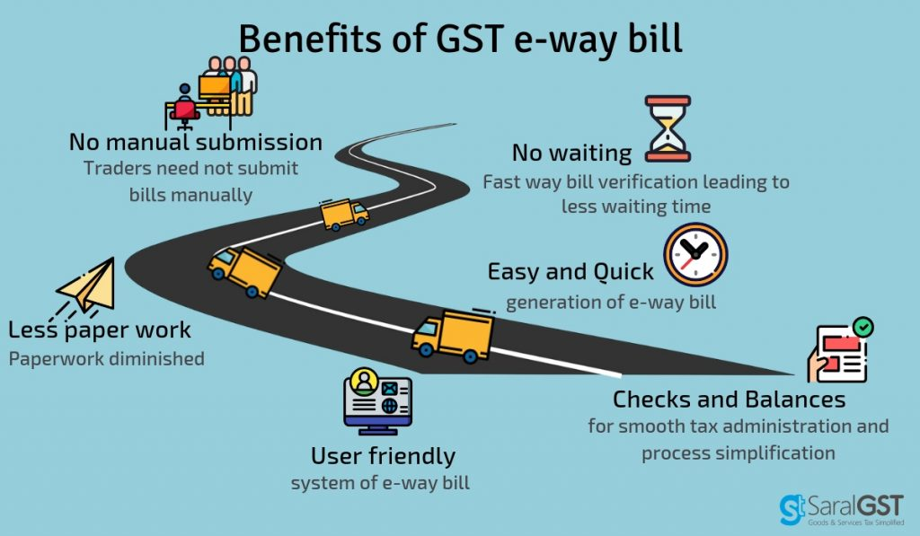 Benefits of e-way bill