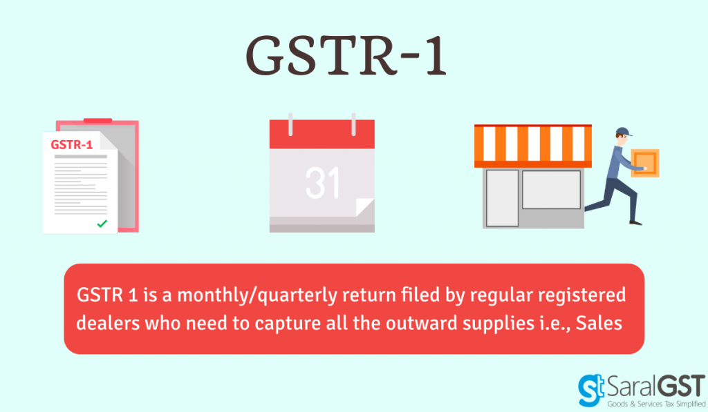 GSTR-1 - Meaning, due date, eligibility, late fees, Format 1