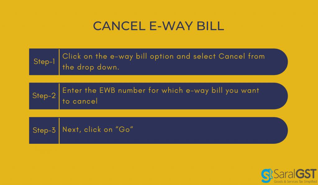 Cancel e-way bill under GST