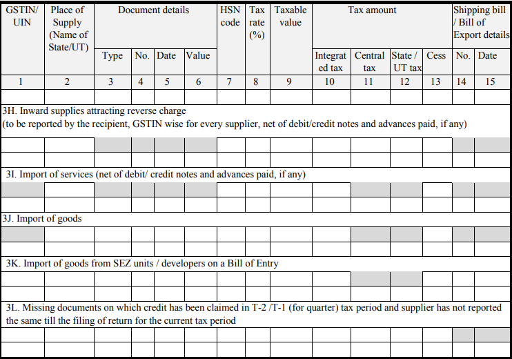 Form GST ANX-1-3