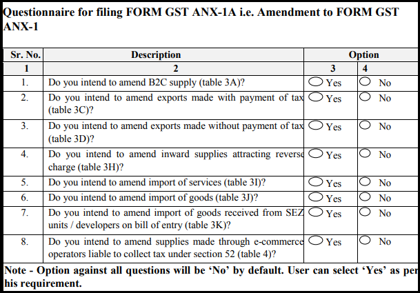 GST normal form - Form GST ANX-1A-1