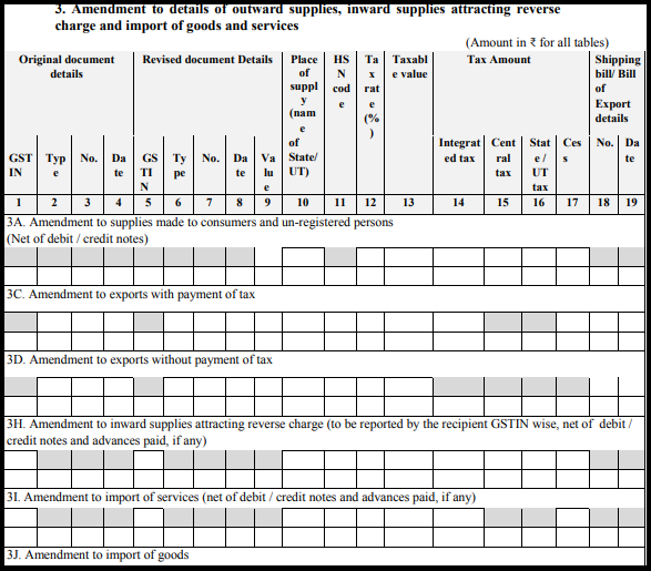 GST normal form - Form GST ANX-1A-3
