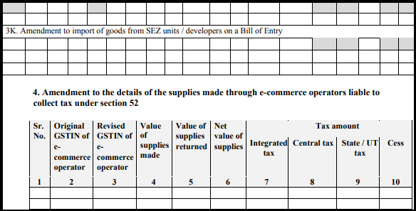 GST normal form - Form GST ANX-1A-4