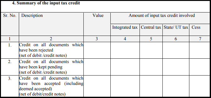 ST normal form - Form GST ANX-2-3