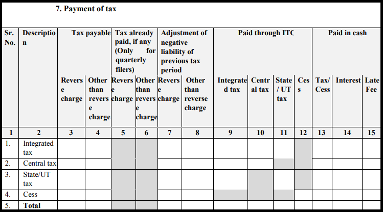 GST normal form - Form GST RET-1-6
