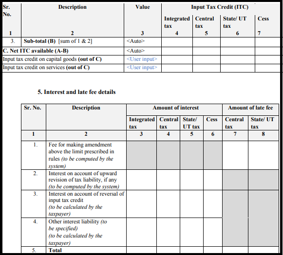 GST normal form - Form GST RET-1A-5