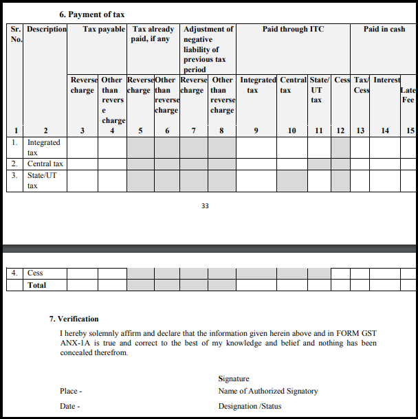 GST normal form - Form GST RET-1A-6
