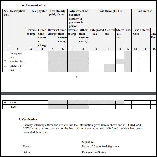 GST normal form - Form GST RET-1A-6