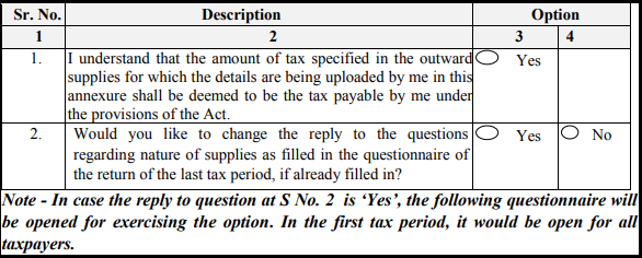 GST normal return form - GST ANX-1 part A
