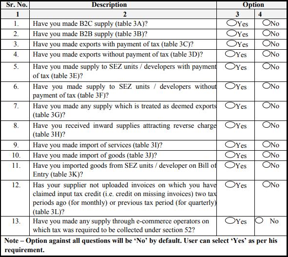GST normal return form - GST ANX-1 part B