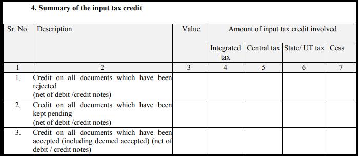 GST sugam return form - Form GST ANX-2-3