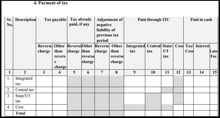 GST sugam return form - Form GST PMT-08-1