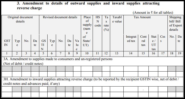 GST sugam return form - GST ANX-1A-2