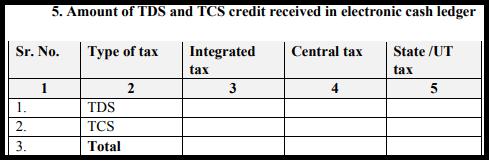 GST sugam return form - GST RET-3-6