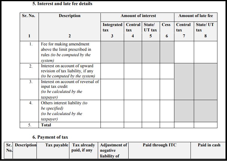 GST sugam return form - GST RET-3A-3