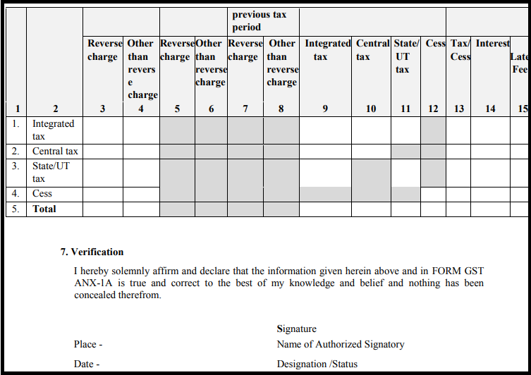 GST sugam return form - GST RET-3A-4