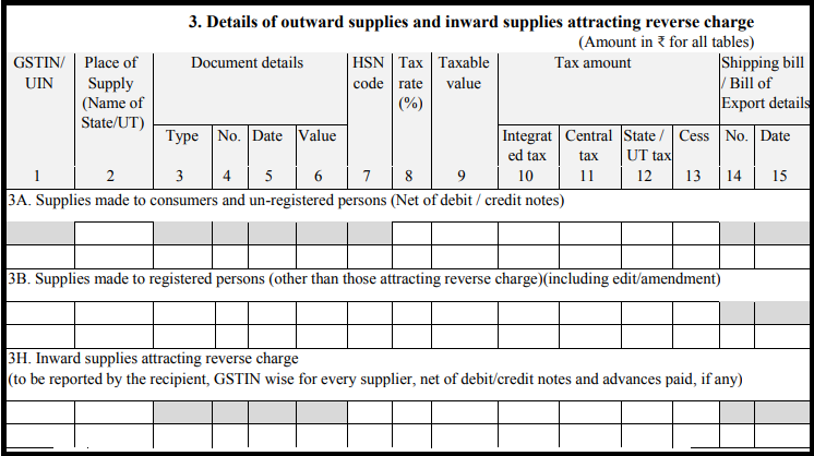 GST sugam return form - Questionnaire form GST ANX-1-2