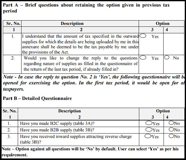 GST sugam return form - Questionnaire form GST ANX-1
