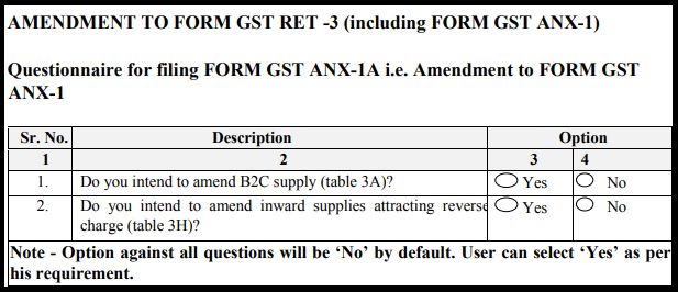 GST sugam return form - Questionnaire form GST ANX-1A