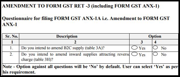 GST sugam return form - Questionnaire form GST ANX-1A