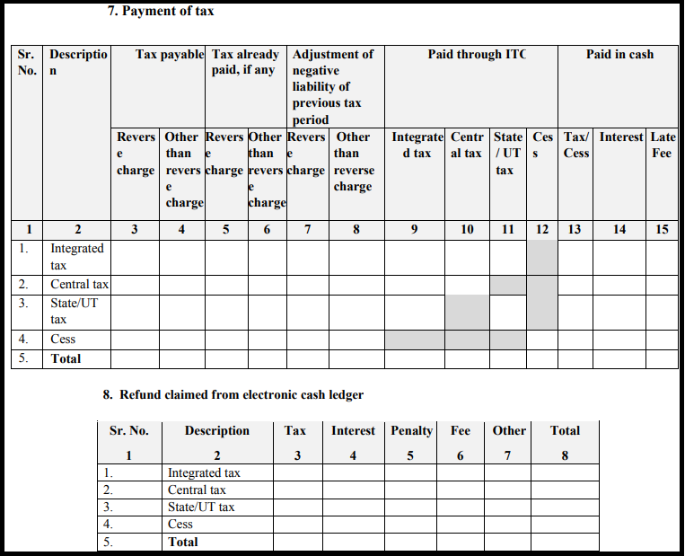 GST Sahaj return form - GST RET-2-8