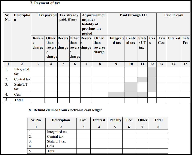GST Sahaj return form - GST RET-2-8