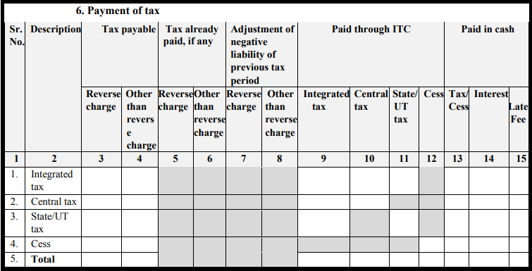 GST Sahaj return form - GST RET-2A-5