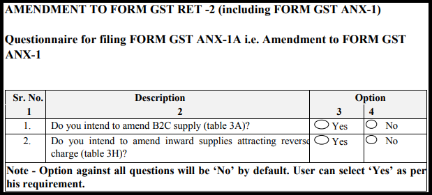 GST Sahaj return form - Questionnaire for GST ANX-1A