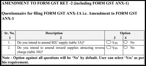 GST Sahaj return form - Questionnaire for GST ANX-1A