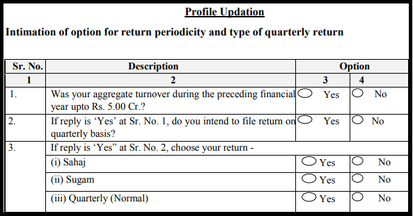 GST return form Sahaj - Profile updation