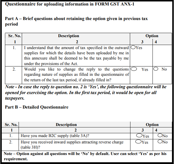 GST return form Sahaj - Questionnaire - GST ANX-1