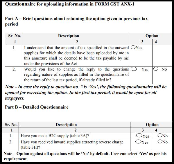 GST return form Sahaj - Questionnaire - GST ANX-1