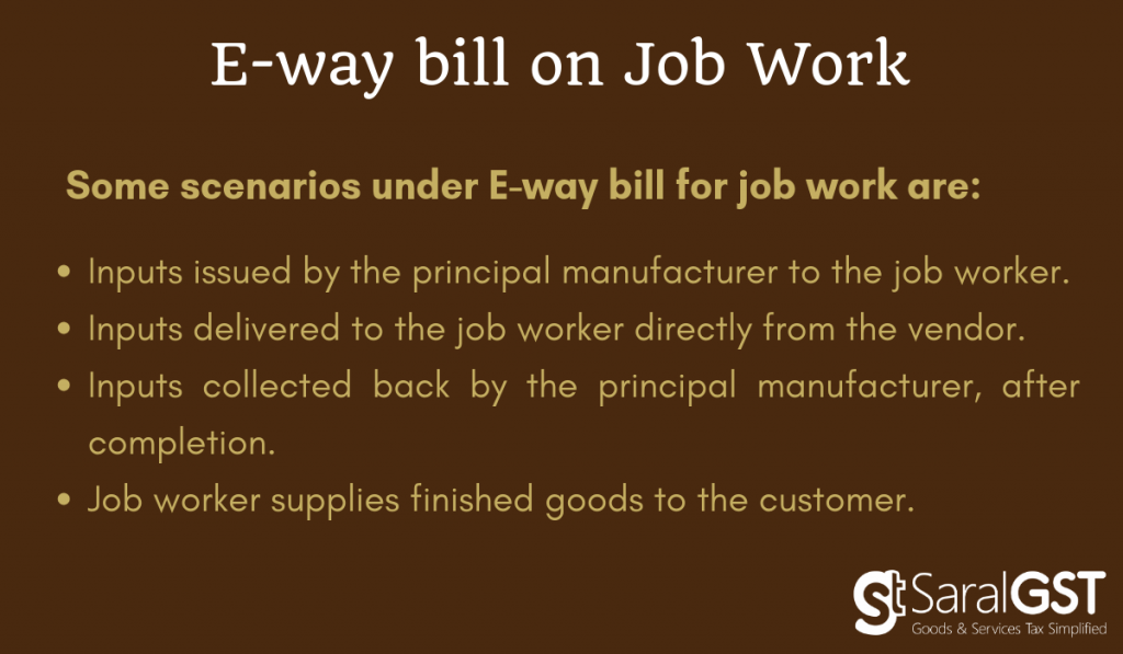 E-way bill for job work
