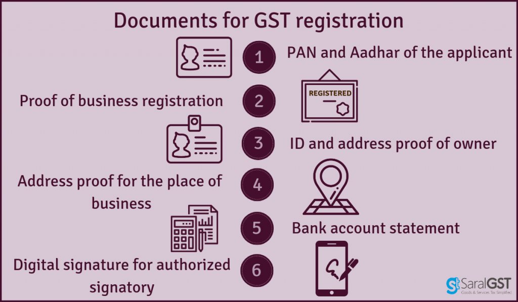 Documents for GST registration