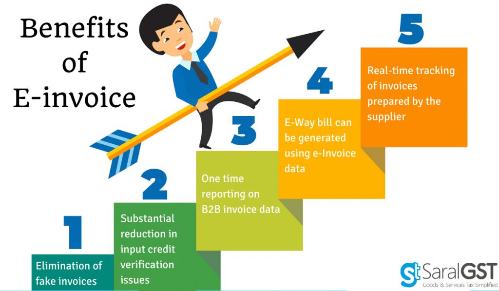 benefits of e-invoice
