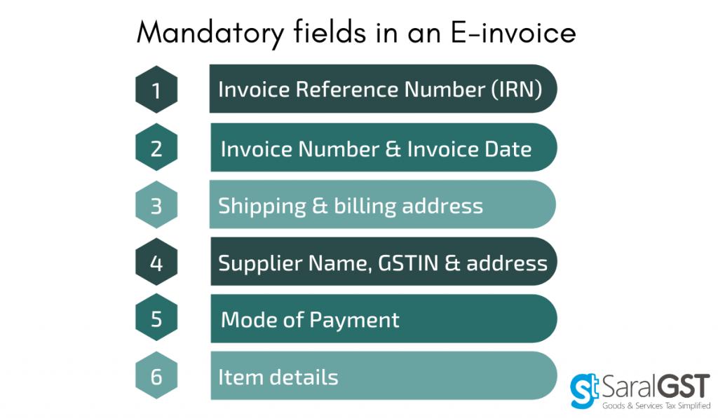 Mandatory fields in an E-invoice